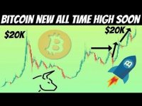 Aimstone: Bitcoin Adoption is Increasing Rapidly | Are you Ready for this NEW BULL MARKET RUN?