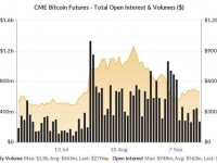 AMBCrypto: Brace for it – Bitcoin Futures may be nearing a tipping point