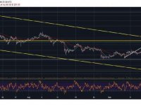 cryptodaily.co.uk: Ethereum (ETH) Breaks Below Rising Wedge Signaling Further Downside