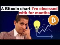 Alessio Rastani: The Bitcoin Chart I've Obsessed with For Months