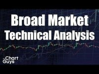TheChartGuys: S&P500 SPY IWM QQQ XLF XBI VIX Technical Analysis Chart 3/23/2019 by ChartGuys.com