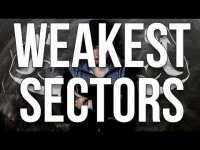 TheChartGuys: Weakest Sectors check in May 13th, 2020