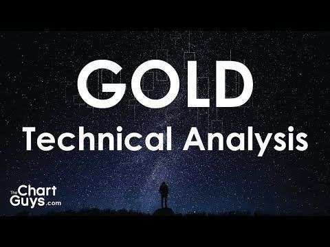 TheChartGuys: GOLD Technical Analysis Chart 02/21/2019 by ChartGuys.com
