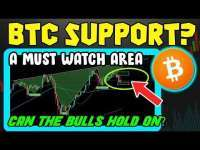 Crypto Capital Venture: BITCOIN IS ABOUT TO MOVE!! WILL BTC SUPPORT HOLD?