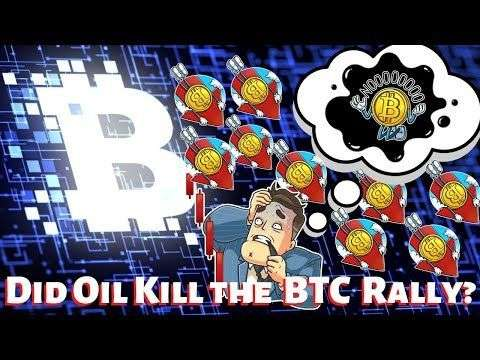 Trade Genius: Did Oil Just Kill the Bitcoin Rally?