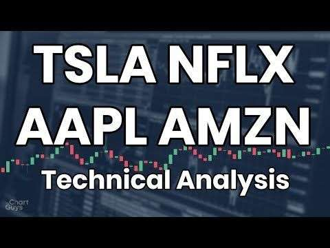 TheChartGuys: NFLX AAPL TSLA AMZN Technical Analysis Chart 09/19/2019 by ChartGuys.com