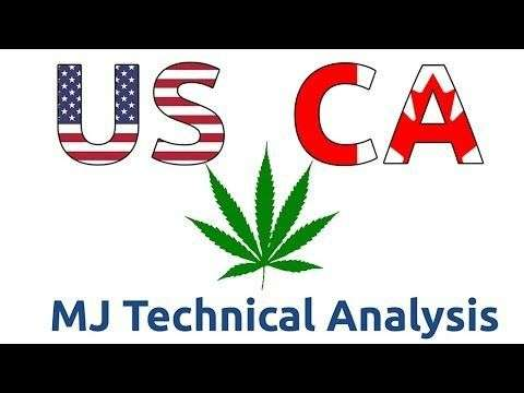 TheChartGuys: CAN/US Marijuana Stocks  Technical Analysis Chart 11/8/2018 by ChartGuys.com