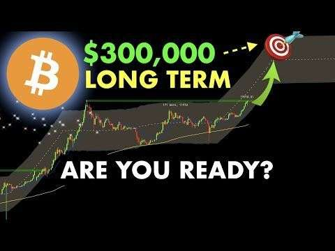 iTradeCrypto: #BITCOIN $300K?! | LONG TERM | STAY FOCUSED!!!