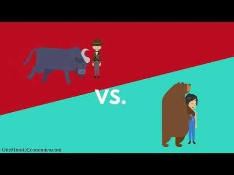 One Minute Economics: Bull and Bear Markets (Bullish vs. Bearish) Explained in One Minute: From Definition to Examples