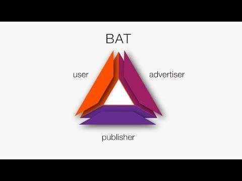 The Modern Investor: BAT Partners With Dow Jones, New Ethereum Scaling And Crypto Investors Meet With SEC