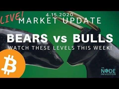 Node Investor: Is it time to be bullish on Bitcoin?  We'll Look at the Bull and Bear Case