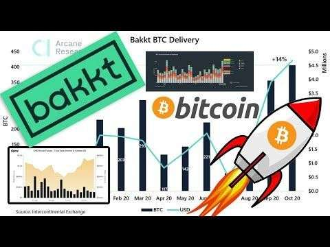 Crypto Love: [BREAKING] Bakkt News HUGE for BITCOIN!!! ?