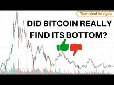 Altcoin Buzz: Did Bitcoin Really Find Its Bottom? Technical Analysis