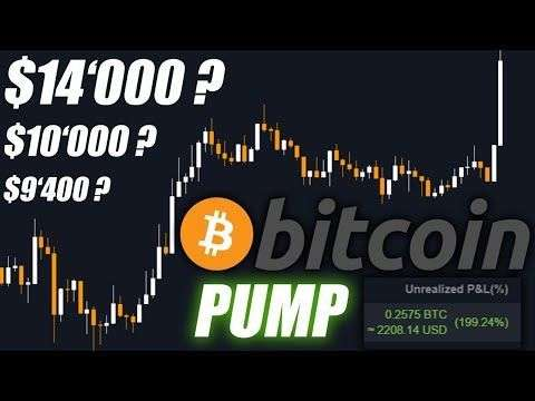 sunny decree: Bitcoin is PUMPING! What are our Targets?