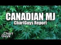 TheChartGuys: Canadian MJ Technical Analysis Chart 6/30/2018 by ChartGuys.com