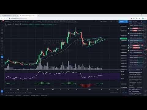 Node Investor: LIVE ! Weekly Chart Review - BTC, ETH, NEO, ADA and more!